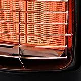 Dyna-Glo RA18LPDG 18,000 BTU Cabinet Heater