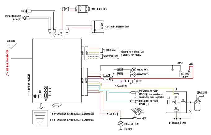 uob wiring instructions wire center u2022 rh prixdelor co Omega Alarm Wiring Diagrams RJ45 Wiring -Diagram