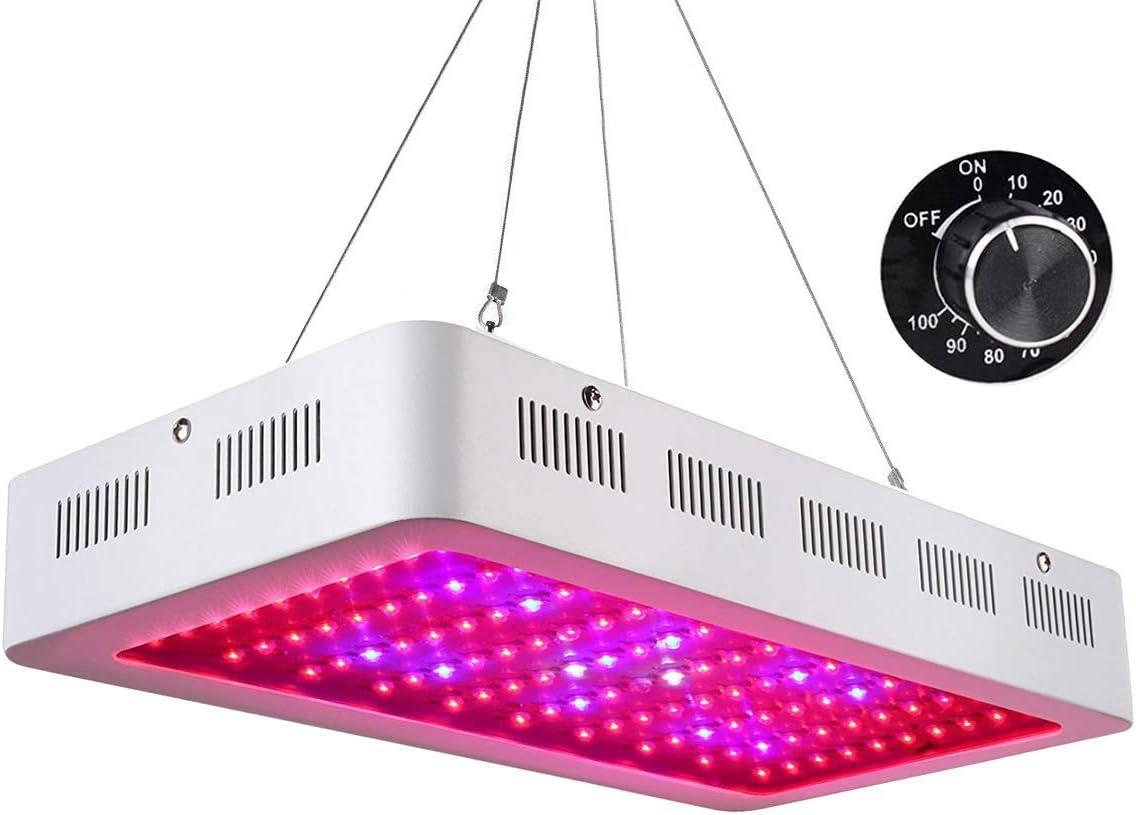 Roleadro LED Grow Light