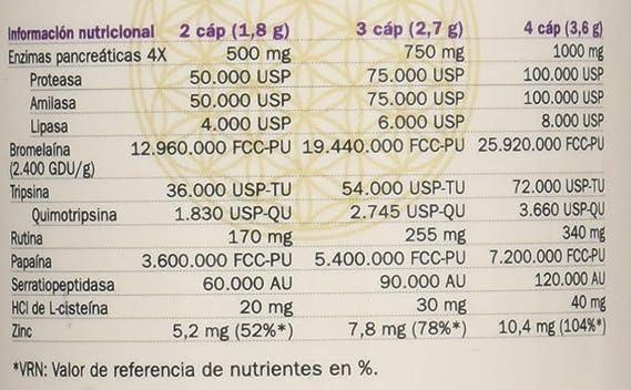 Sura Vitasan Infla - 100 gr