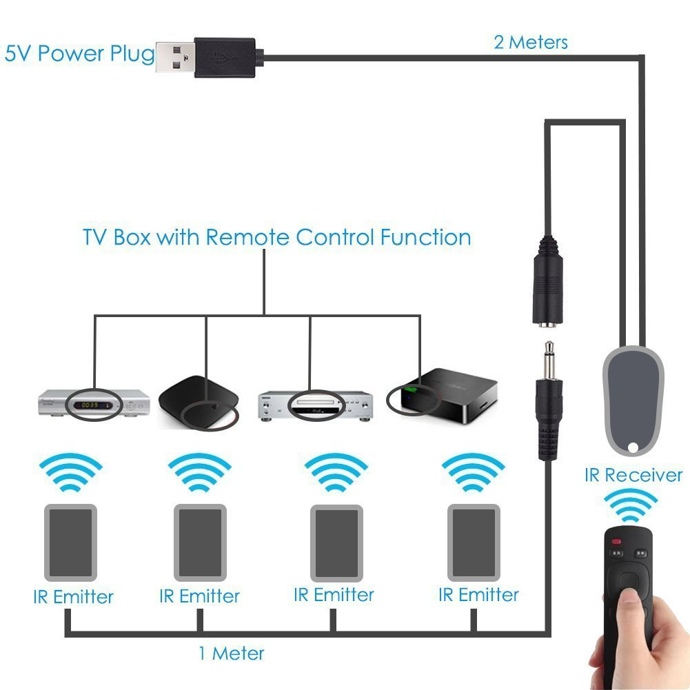 Ir Extender Infrared Remote Repeater With 1 Amazonco Tester Circuit Electronics