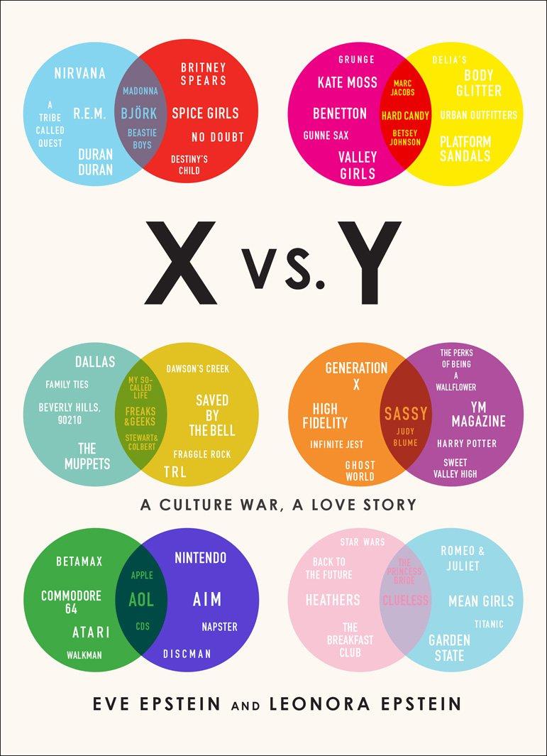 X vs. Y: A Culture War, a Love Story PDF