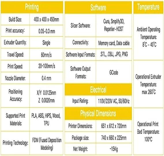 FCJ Daily Life Impresoras 3D Impresora 3D 400 * 400 * 450 mm ...