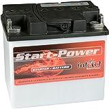 Intact bike classic-power 12 30Ah 53034 y60–n30–a