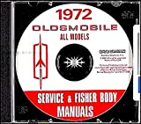 A MUST FOR OWNERS, MECHANICS & RESTORERS - THE 1972 OLDSMOBILE REPAIR SHOP & SERVICE MANUAL CD FOR F-85, Cutlass, Supreme, Vista-Cruiser, Delta 88 (Eighty-Eight), Royale 88, Delta Cruiser 88, 98 Luxury, Toronado, Toronado Deluxe OLDS 72