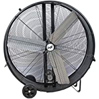 Comfort Zone CZMC42 Industrial Drum Fan