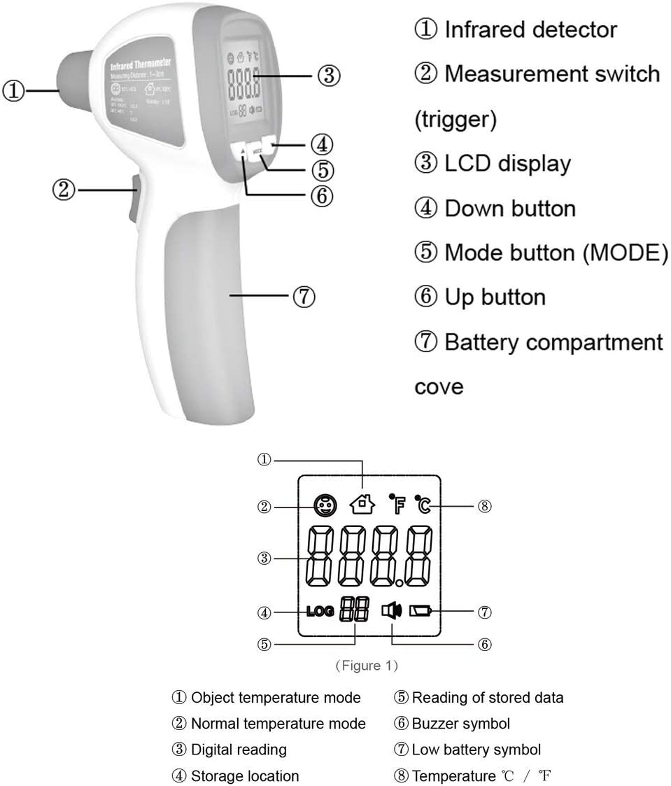 Temperatura digital Term/ómetro infrarrojo Medidor de temperatura sin contacto Pir/ómetro IR-50~600C Herramienta de punto l/áser sin bater/ía P/úrpura