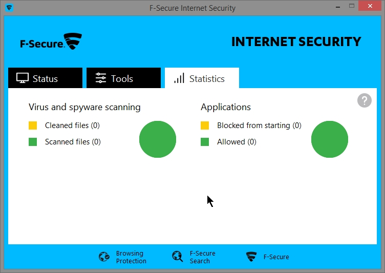 F secure client internet security 5.55 multilanguage perrra