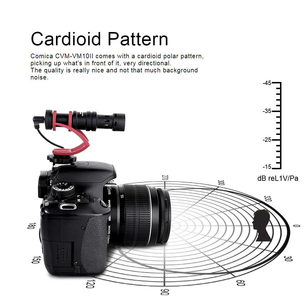 Comica CVM-VM10II Camera Microphone Cardioid Directional Condenser Shotgun Video Microphone for Canon Nikon Fuji Sony Panasonic Olympus DSLR Cameras Smartphones etc with Wind Muff Red