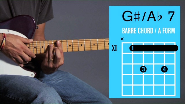How to Play an A Flat 7 / G Sharp 7 Barre Chord on Guitar