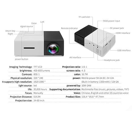 Kaister Yg300 - Proyector LED portátil para Cine en casa (1080P ...