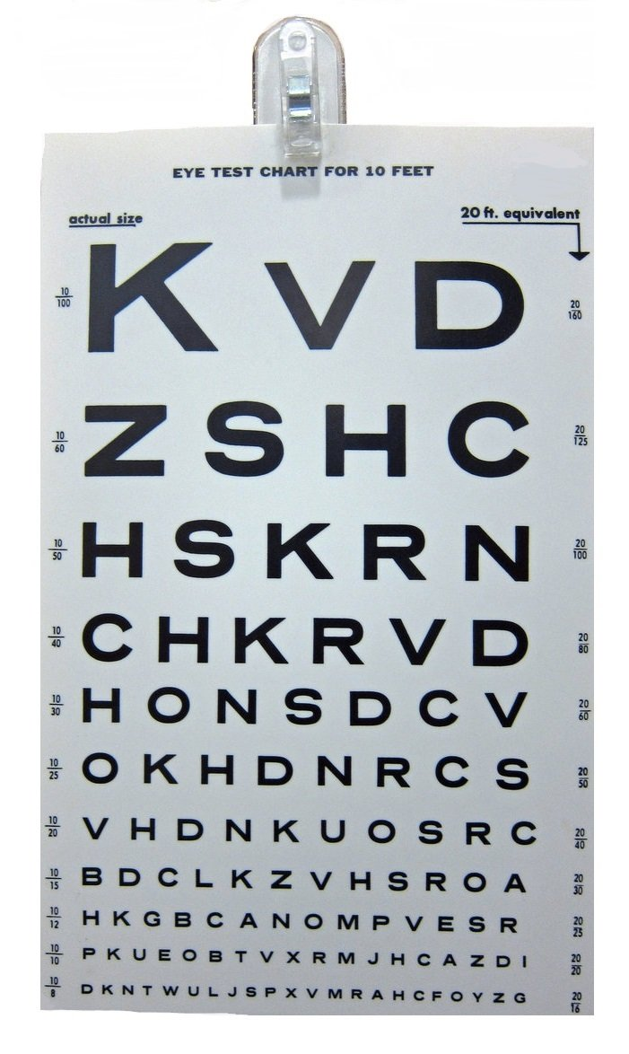 Snellen Illuminated Eye Test Chart for Eye Test Cabinet, 14 x 9 Inch - 1/Each