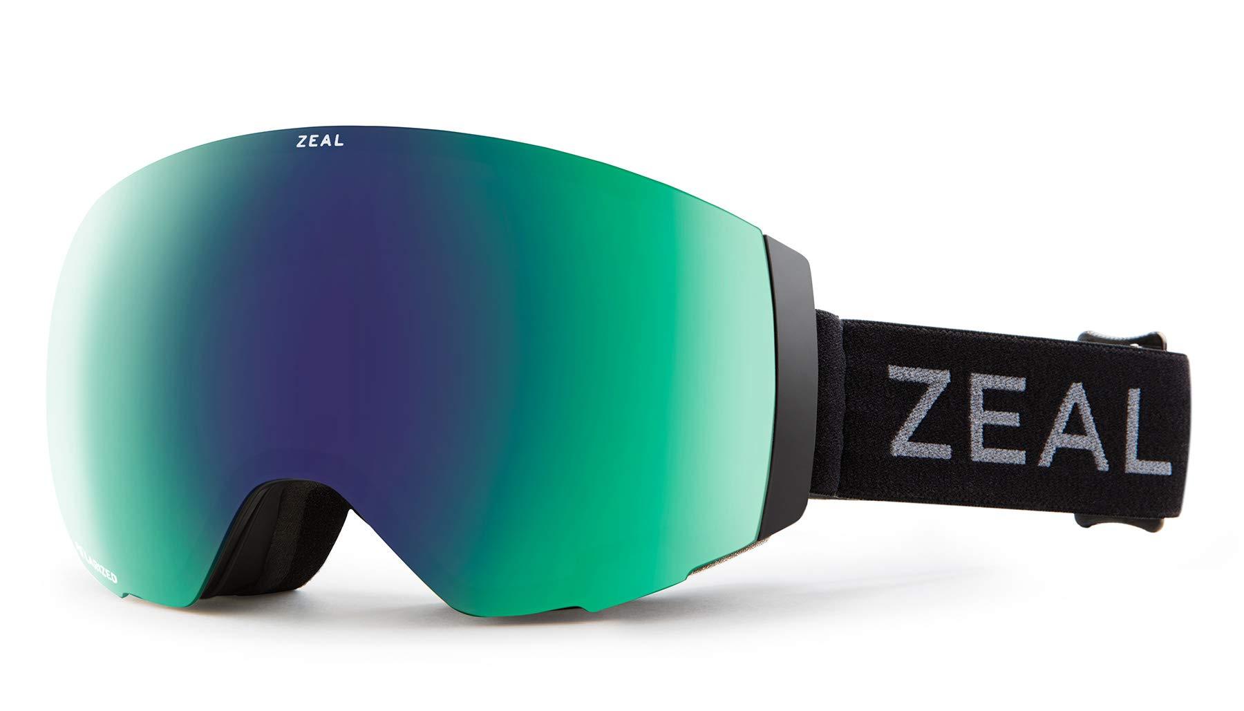 Zeal Optics Portal