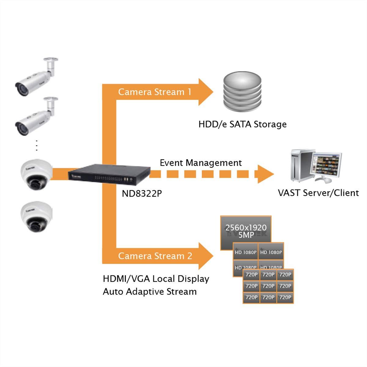 Amazon com: Vivotek Embedded Plug & Play NVR - 8x PoE Ports