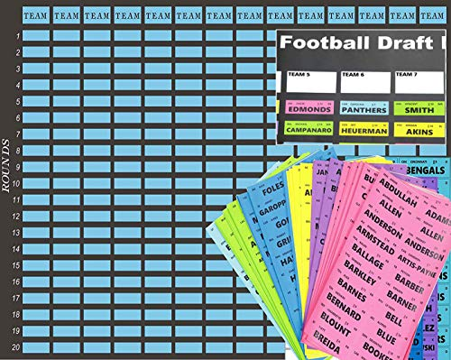 iiSPORT Football Draft Kit 2019 with Over 500 Player Labels Alphabetized by Position, 14 Teams and 20 Rounds Large Board for 2019 Season