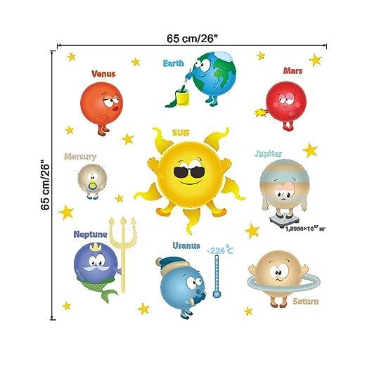 SOSO Tatuajes de pared de dibujos animados Sistema Solar Planetas ...