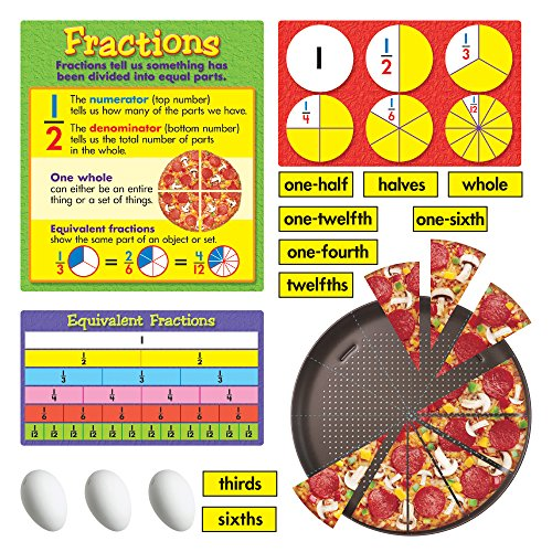 TREND enterprises, Inc. Fraction Action Bulletin Board Set
