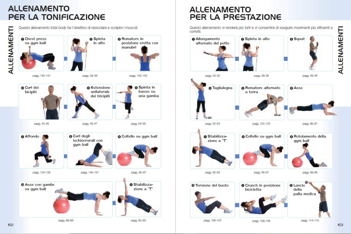 Anatomia dellallenamento per over 50. Guida pratica per ...