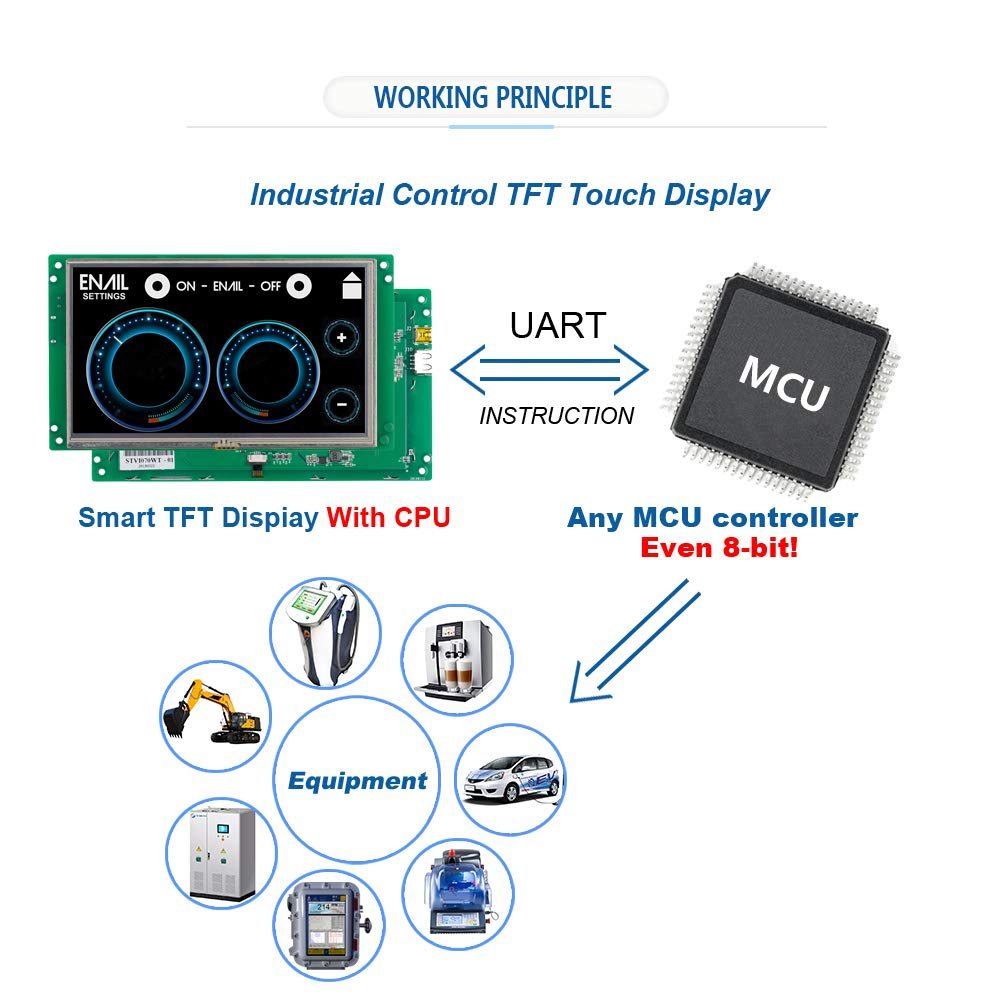 43 Intelligent Module Tft Lcd 65k Color Touch Screen Monitor Hmi High Brightness 70 For Equipment Use Computers Accessories