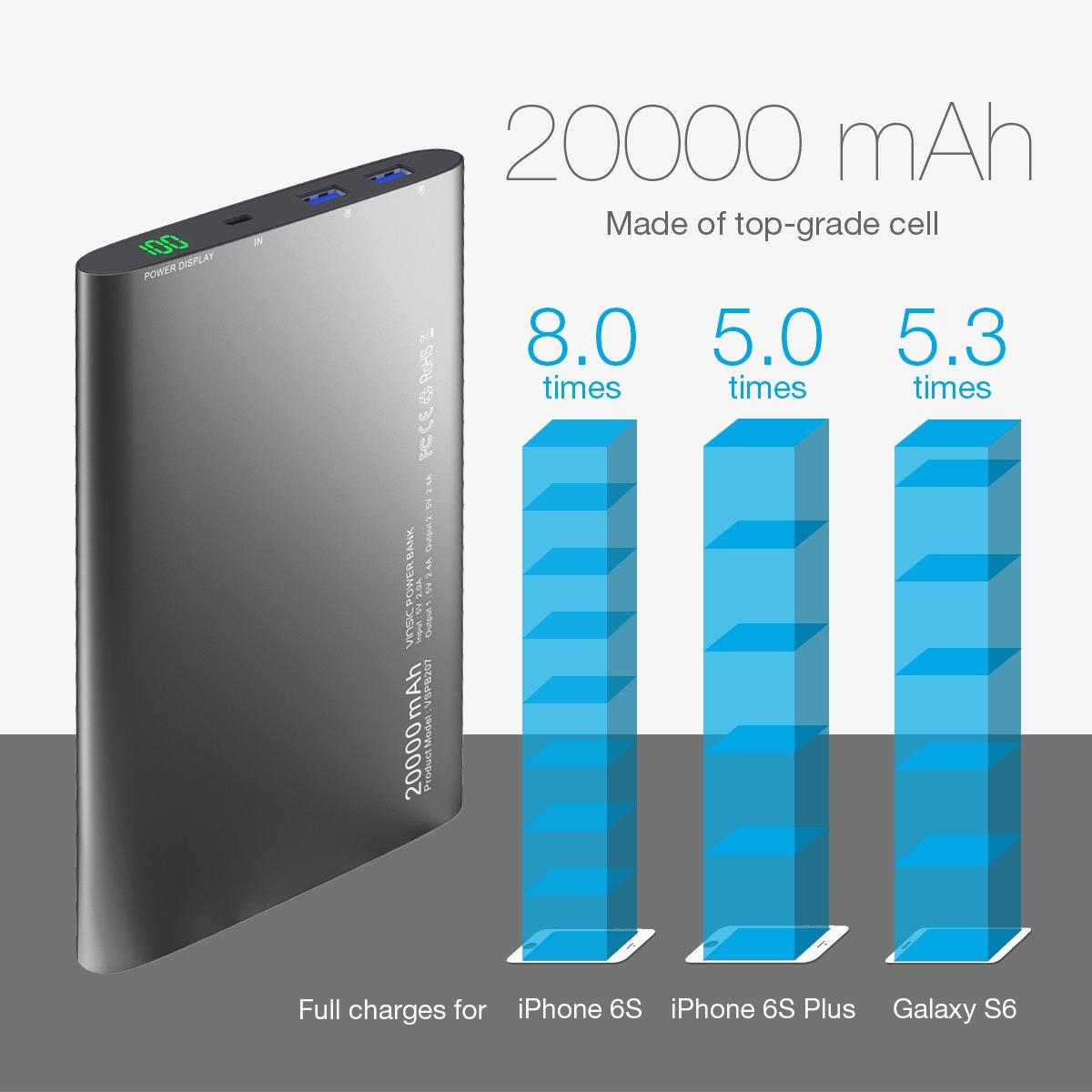 Vinsic Power Bank, 20000mAh Ultra Slim Power Bank: Amazon.co.uk ...