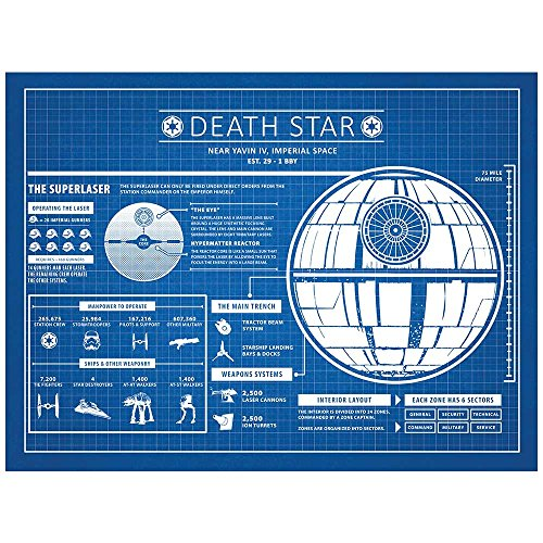 Inked and Screened Sci-Fi and Fantasy Star Wars Death Star I