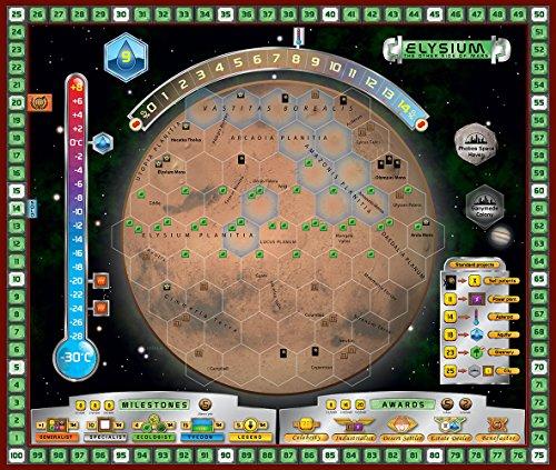 Terraforming Of Mars: Terraforming Mars: Hellas And Elysium