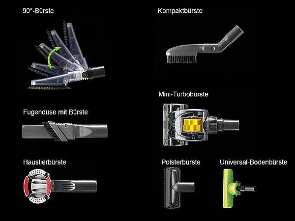 CleanMatic Clevervac Ausstattung
