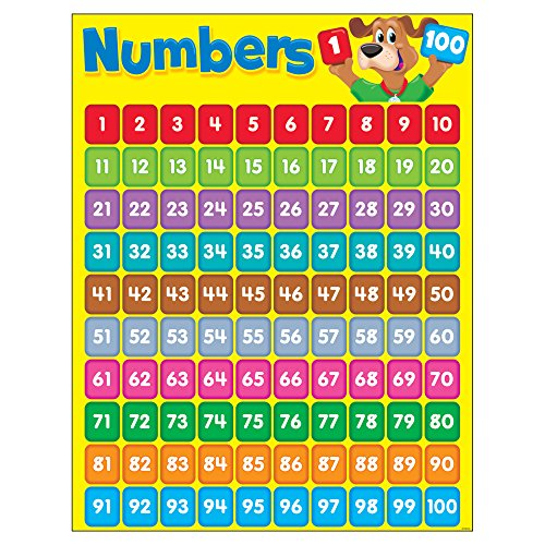 TREND enterprises, Inc. Numbers 1-100 Happy Hound Learning Chart, 17