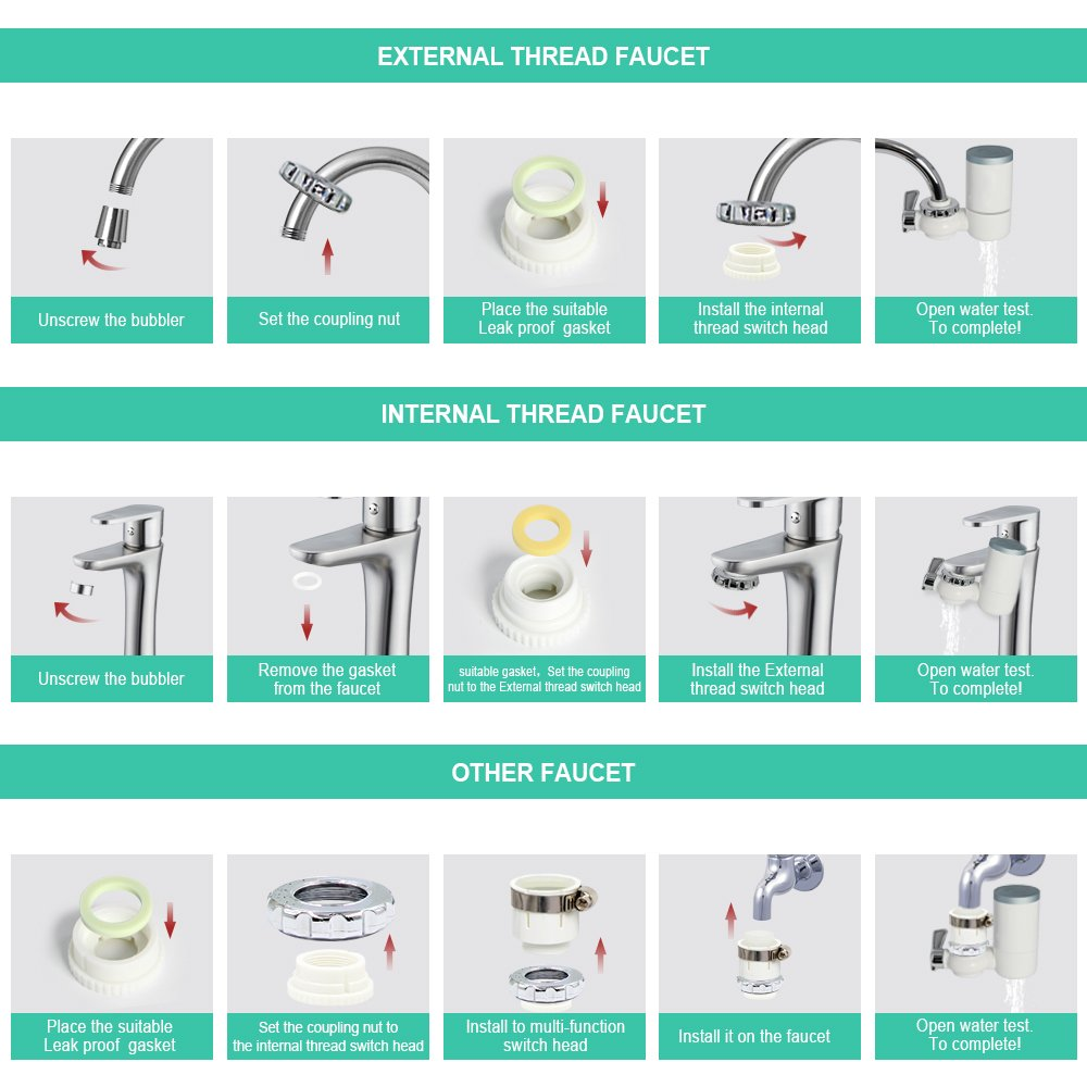 Attractive Faucet Warehouse Coupon Crest - Faucet Collections ...