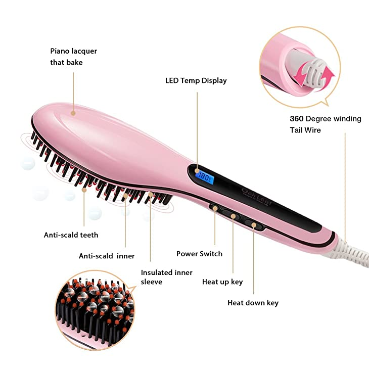 Design of Hair Straightening Brush