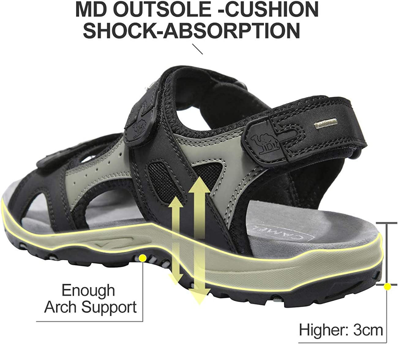 CAMEL CROWN Mens Hiking Sandals Waterproof Comfort Walking Arch Support Sandals for Outdoor Sport Beach Water Athletic Open Toe