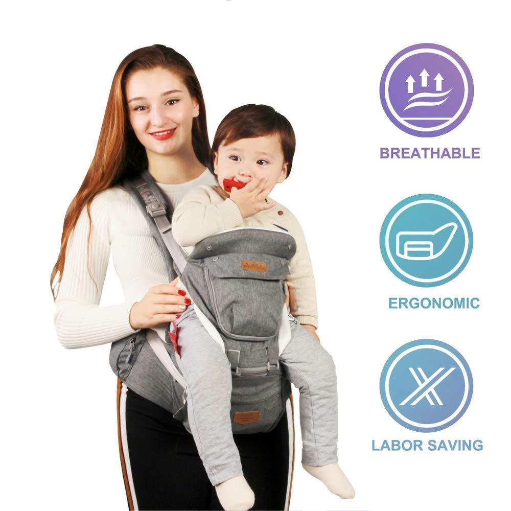 JooBebe Babytrage Neugeboren Baby Carrier Ergonomische Bauchtrage 6 in 1 Ideal Kindertrage für alle Jahreszeiten,Rückentrage für Wanderung, Shopping und Hausarbeit (Grau)