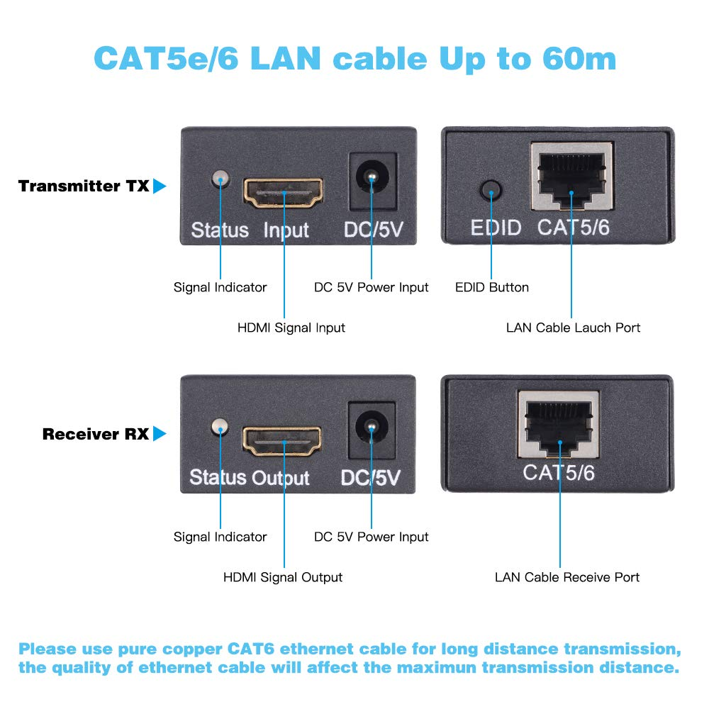 Easycel 60M HDMI Extender(Transmitter and Receiver) Over signle RJ45 cat5e Cat6 Cat7 Ethernet Cables Up to 196ft(60m), Supports 1080p 3D HDCP EDID for PC, Laptop, DVD, PS3, PS4, Roku, HD camera by Easycel (Image #2)