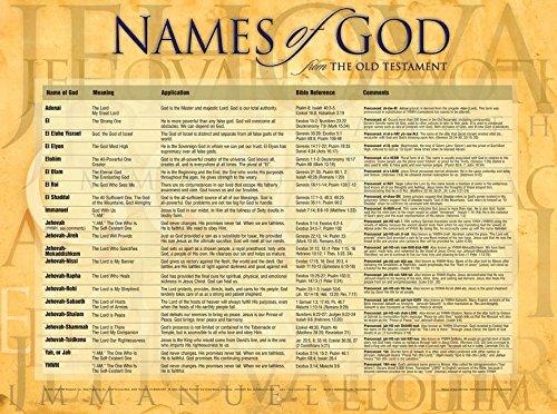 Names of God-Laminated