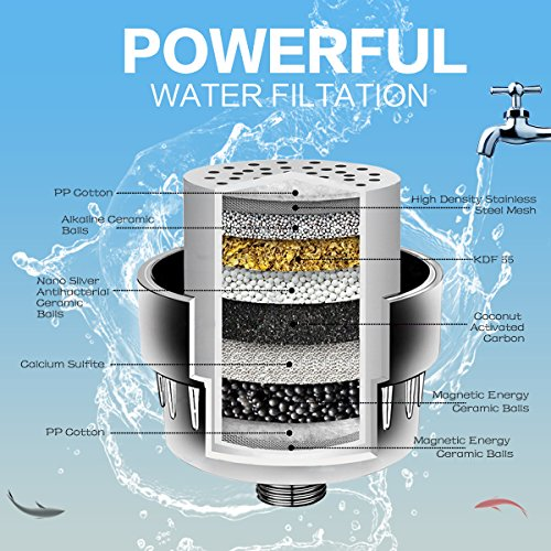 Budalga Universal Shower Water Filter With 2PCS Replaceable Multi-Stage Filter Cartridge Chrome Work With Any Shower Head by Budalga (Image #2)