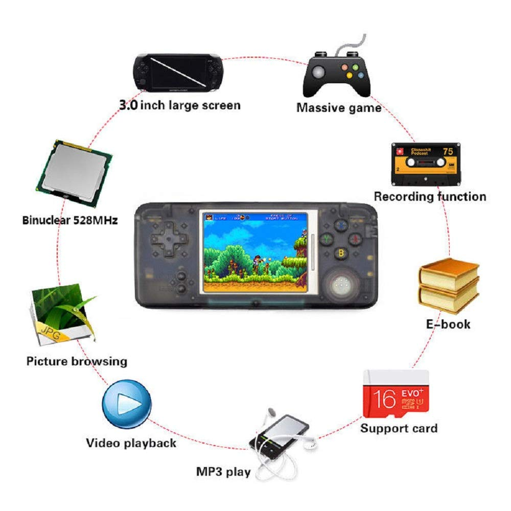 Handheld Game Console, Retro Game Console 3 Inch HD Screen 3000 Classic Game Console ,Portable Video Game Great Gift for Kids (Black) by BAORUITENG (Image #2)