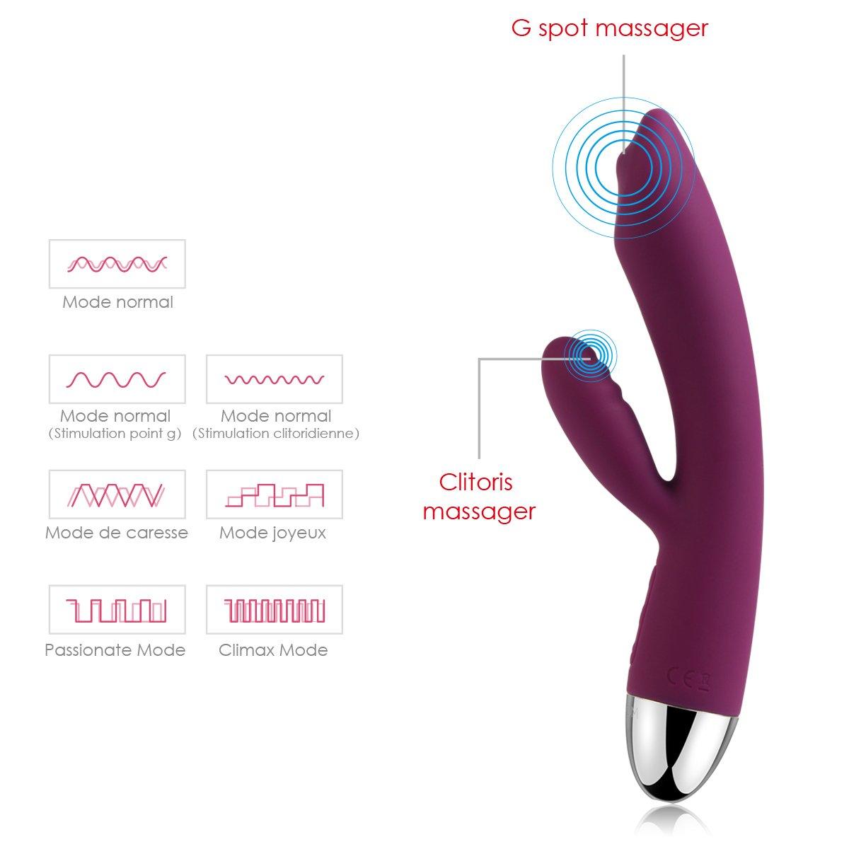 Amazon.com: SVAKOM Trysta Vibrators Sex Toys for Women G-Spot Wand ...