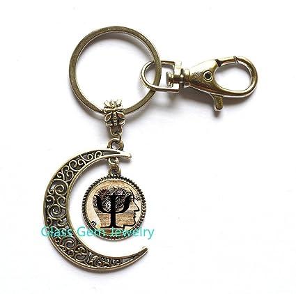 Amazon.com: Fashion Moon Keychain Psi Symbol Moon Keychain ...