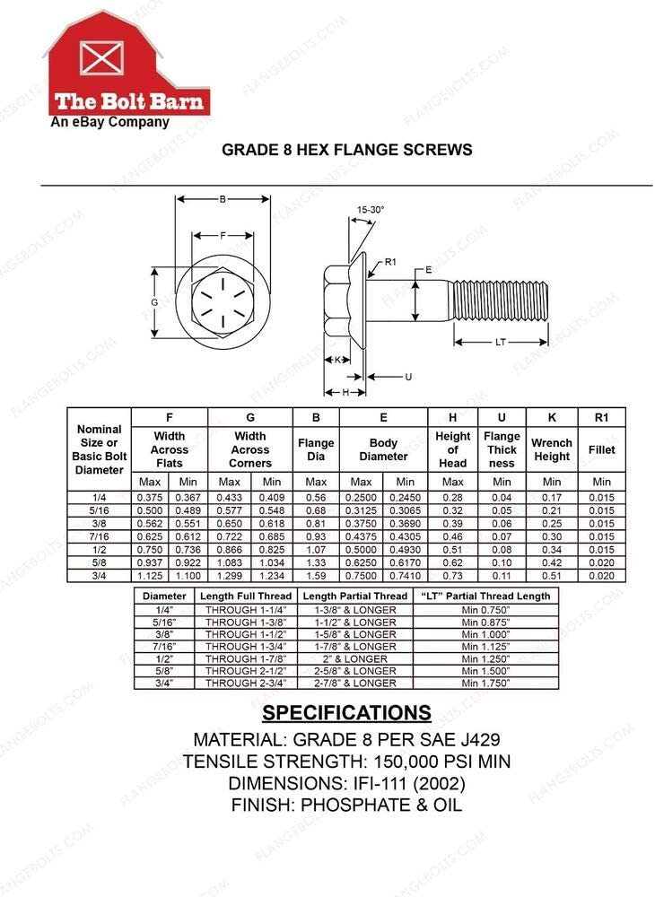 25 Pcs 1//4-20x2-1//2 Grade 8 Flange Bolts /& 25 Pcs USA Stocks 1//4-20 Gr.G Flange Lock Nuts Yellow -