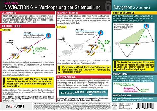 Navigation (6): Die Positionsbestimmung nach der Methode Verdoppelung der Seitenpeilung
