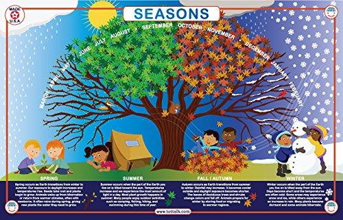 Season Placemat (Tot Talk Seasons Placemat)