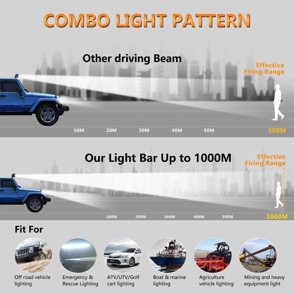 Traktor oder schweres Ger/ät Truck Hengda 10x 18w LED Arbeitsscheinwerfer IP67 Wasserdicht Zusatzscheinwerfer 1800 LM,10-30V DC,6500K Arbeitsleuchte f/ür SUV