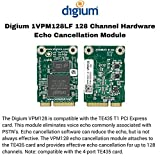 Digium 1VPM128LF Echo Cancellation Module