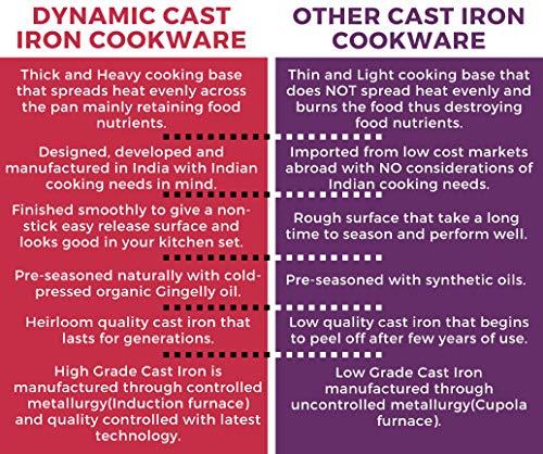 Dynamic-Cookwares-Premium-Cast-Iron-7-Cavity-PaniyaramPadduPonganalu-PanKalluChatti-Pre-Seasoned-Induction-Compatible-Black
