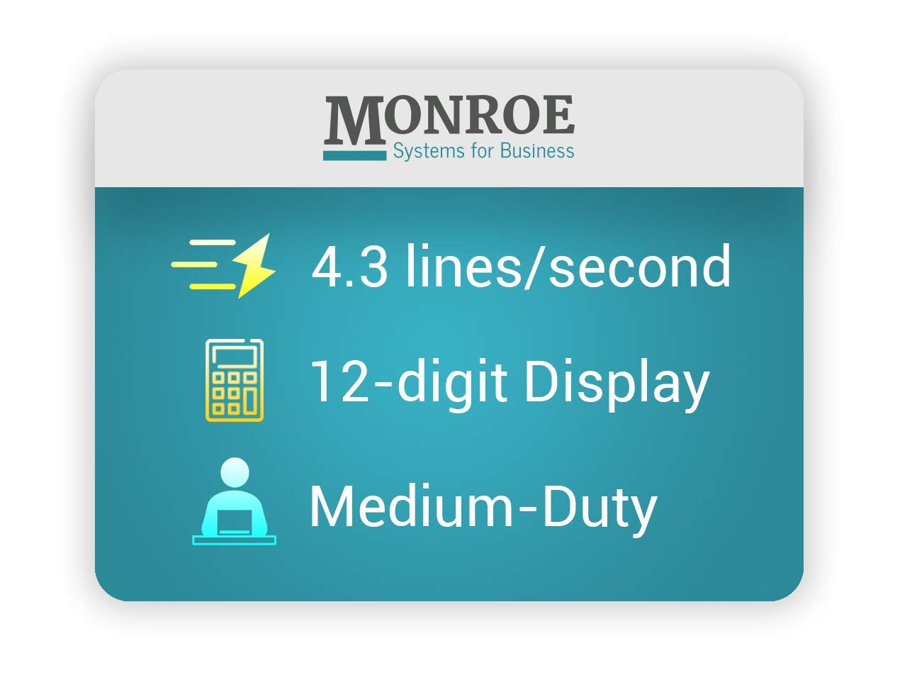 (1) Monroe 122PDX Medium-Duty 12-Digit Print/Display Calculator With The Fastest Printing Speed (Certified Refurbished)