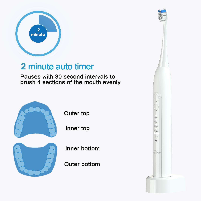 cepillo dental eléctrico kealive