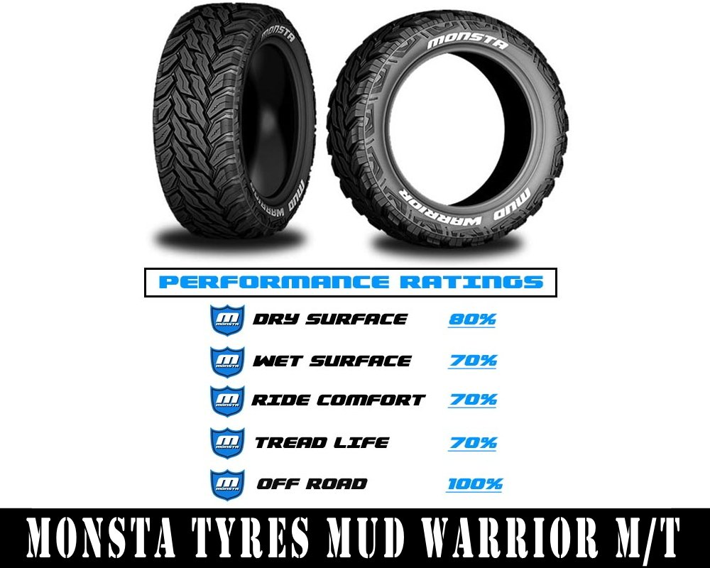 Monsta Tyres Mud Warrior M/T 285/60R18 1本 B079Z4XN6G