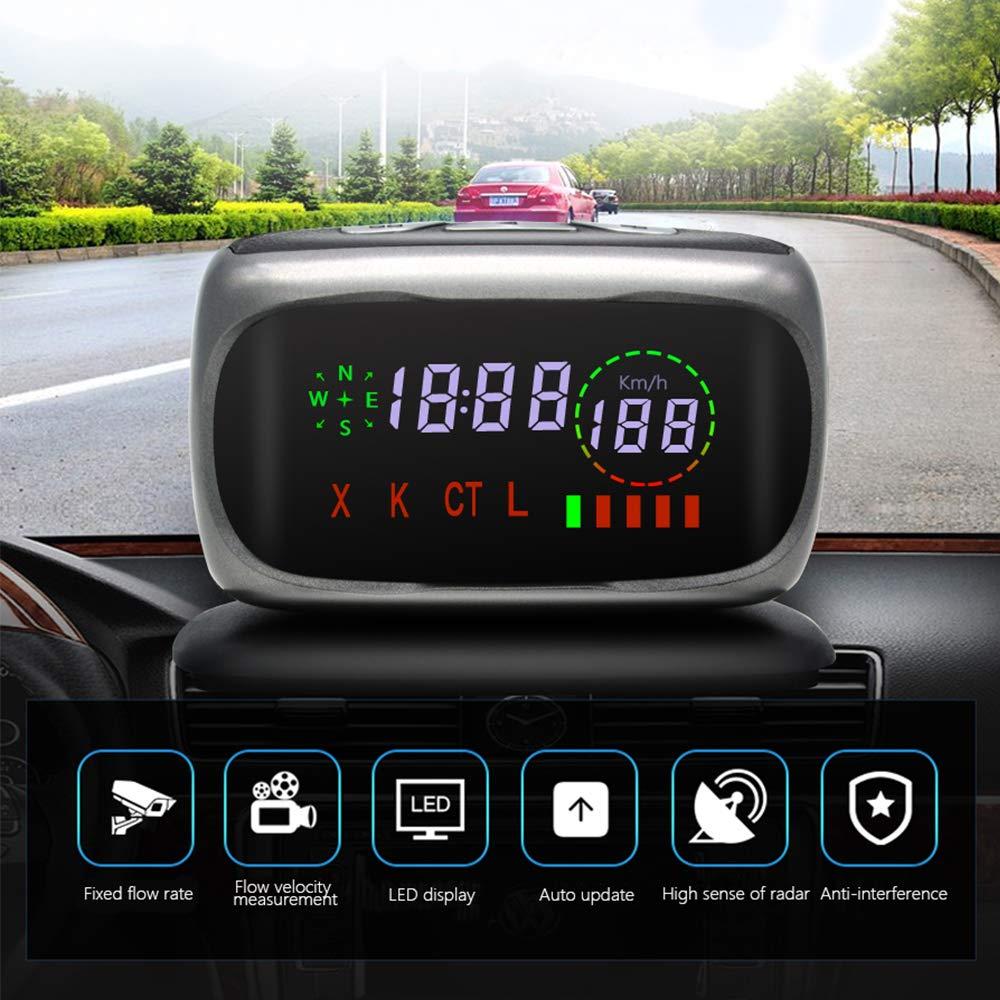 Amazon.com: China : Junsun Car Radar Detector Anti Radar X/K/CT/L 360 Degree Auto Detectors Radar Laser Detector Voice Strelka for Russia: Home & Kitchen