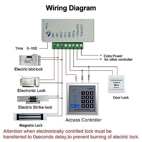 Amazing Libo Standalone Access Control Tastatur Rfid 125 Khz Karte Reader Wiring Database Ittabxeroyuccorg