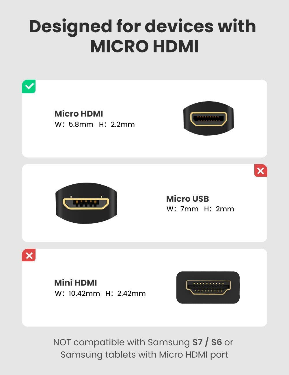 UGREEN Micro HDMI to HDMI Cable Male to Female with Ethernet Type D to Type A Gold Plated Support 1080P 3D 4K Compatible with GoPro Hero 7 Black 5 4 6 Raspberry Pi 4 Nikon B500 Sony A6000 Camera